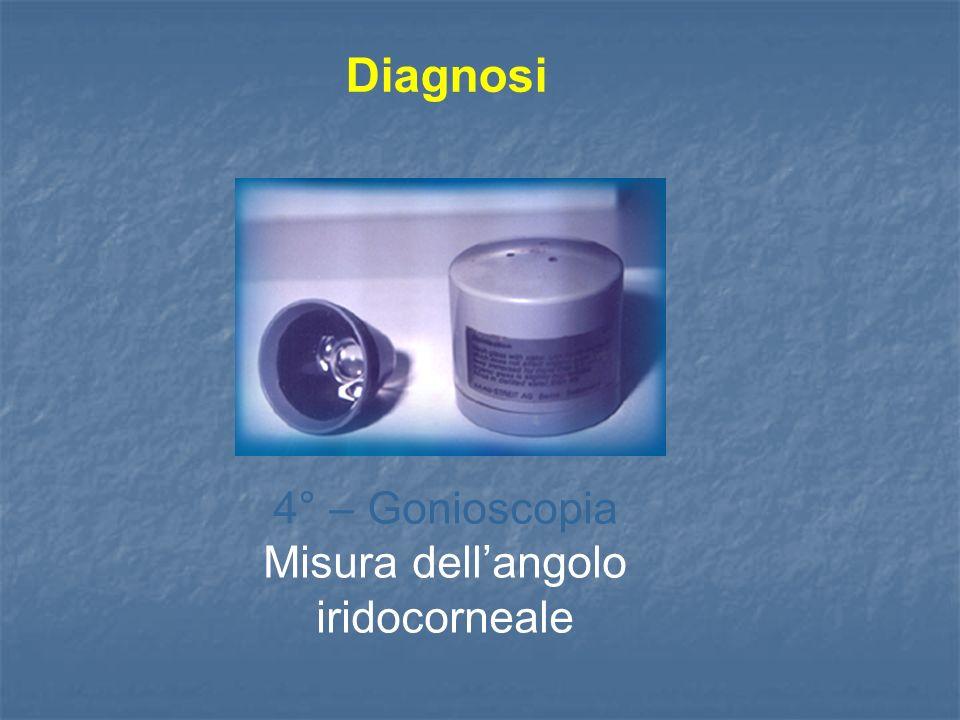 Diagnosi 4° – Gonioscopia Misura dellangolo iridocorneale