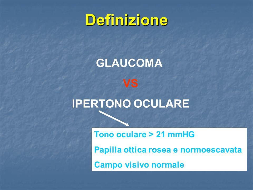 Definizione GLAUCOMA VS IPERTONO OCULARE Tono oculare > 21 mmHG Papilla ottica rosea e normoescavata Campo visivo normale