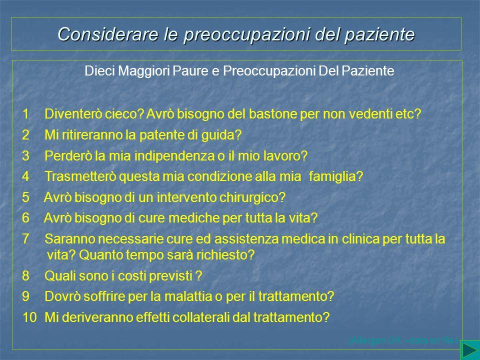 Considerare le preoccupazioni del paziente Dieci Maggiori Paure e Preoccupazioni Del Paziente 1 Diventerò cieco? Avrò bisogno del bastone per non vede