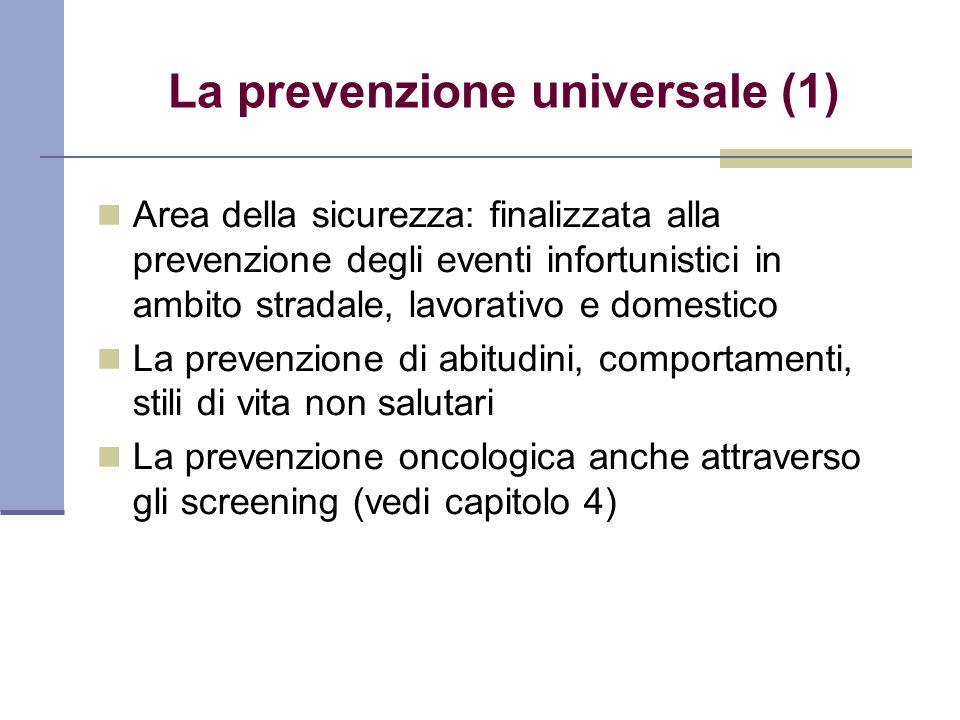 La prevenzione universale (1) Area della sicurezza: finalizzata alla prevenzione degli eventi infortunistici in ambito stradale, lavorativo e domestic