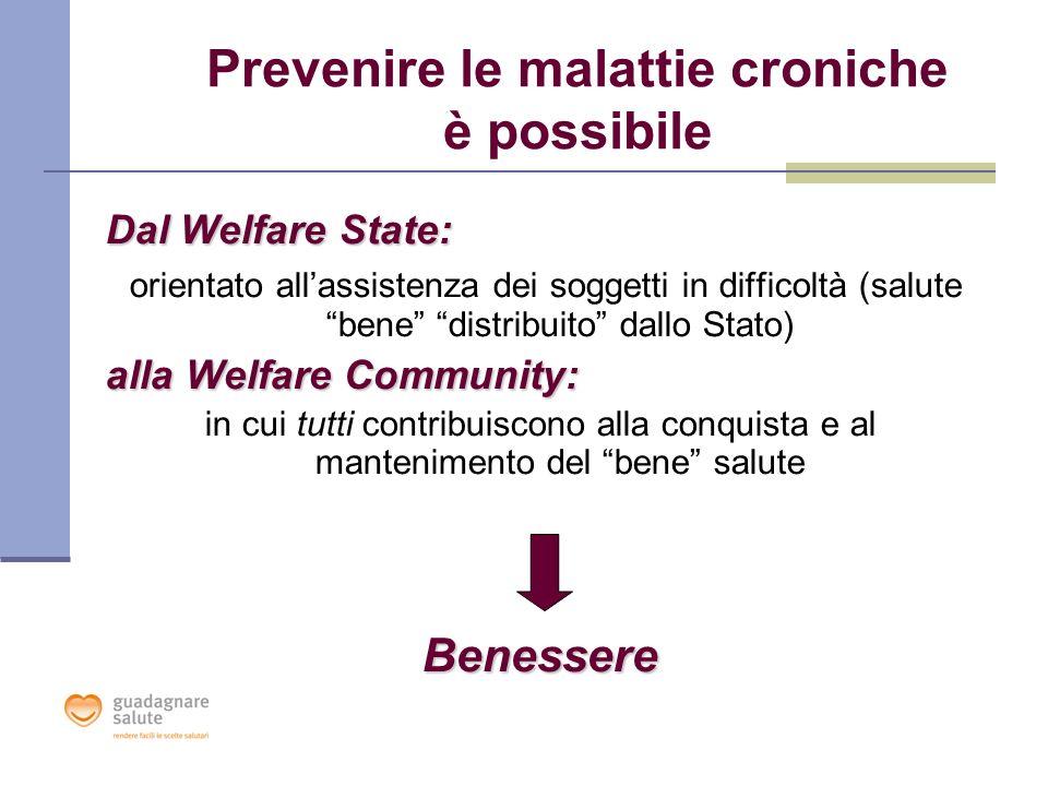 Dal Welfare State: orientato allassistenza dei soggetti in difficoltà (salute bene distribuito dallo Stato) alla Welfare Community: in cui tutti contr