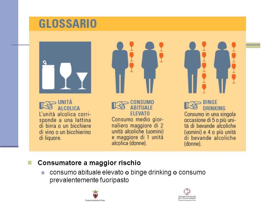 Consumatore a maggior rischio consumo abituale elevato o binge drinking o consumo prevalentemente fuoripasto