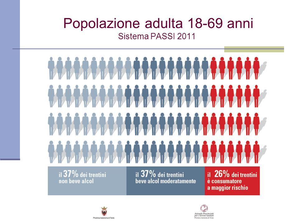 Popolazione adulta 18-69 anni Sistema PASSI 2011