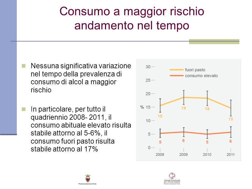 Consumo a maggior rischio andamento nel tempo Nessuna significativa variazione nel tempo della prevalenza di consumo di alcol a maggior rischio In par