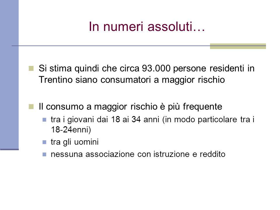 In numeri assoluti… Si stima quindi che circa 93.000 persone residenti in Trentino siano consumatori a maggior rischio Il consumo a maggior rischio è
