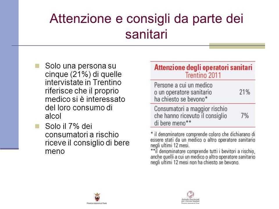 Attenzione e consigli da parte dei sanitari Solo una persona su cinque (21%) di quelle intervistate in Trentino riferisce che il proprio medico si è i
