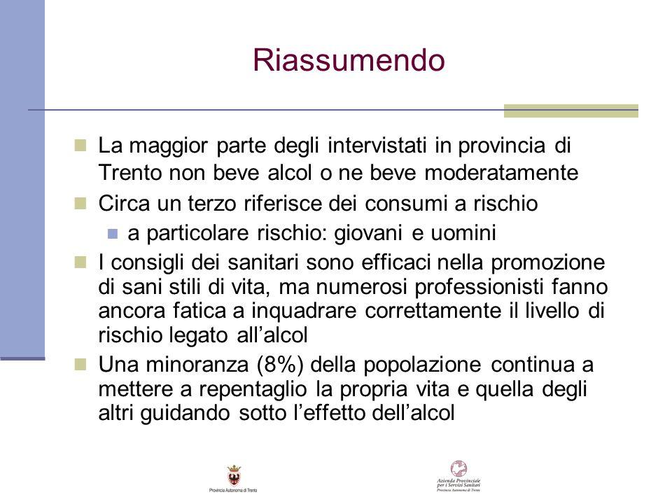 Riassumendo La maggior parte degli intervistati in provincia di Trento non beve alcol o ne beve moderatamente Circa un terzo riferisce dei consumi a r