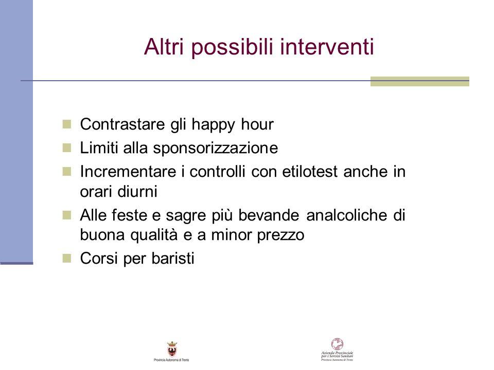 Altri possibili interventi Contrastare gli happy hour Limiti alla sponsorizzazione Incrementare i controlli con etilotest anche in orari diurni Alle f