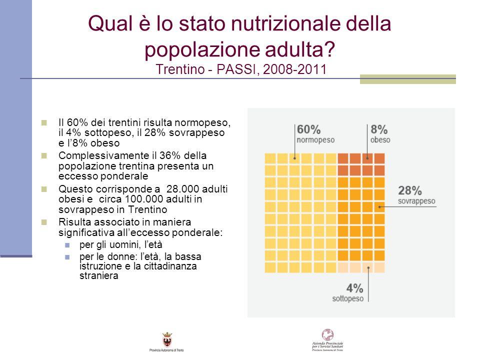 Qual è lo stato nutrizionale della popolazione adulta? Trentino - PASSI, 2008-2011 Il 60% dei trentini risulta normopeso, il 4% sottopeso, il 28% sovr