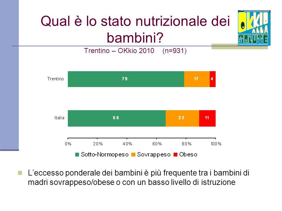 Qual è lo stato nutrizionale dei bambini? Trentino – OKkio 2010 (n=931) Leccesso ponderale dei bambini è più frequente tra i bambini di madri sovrappe