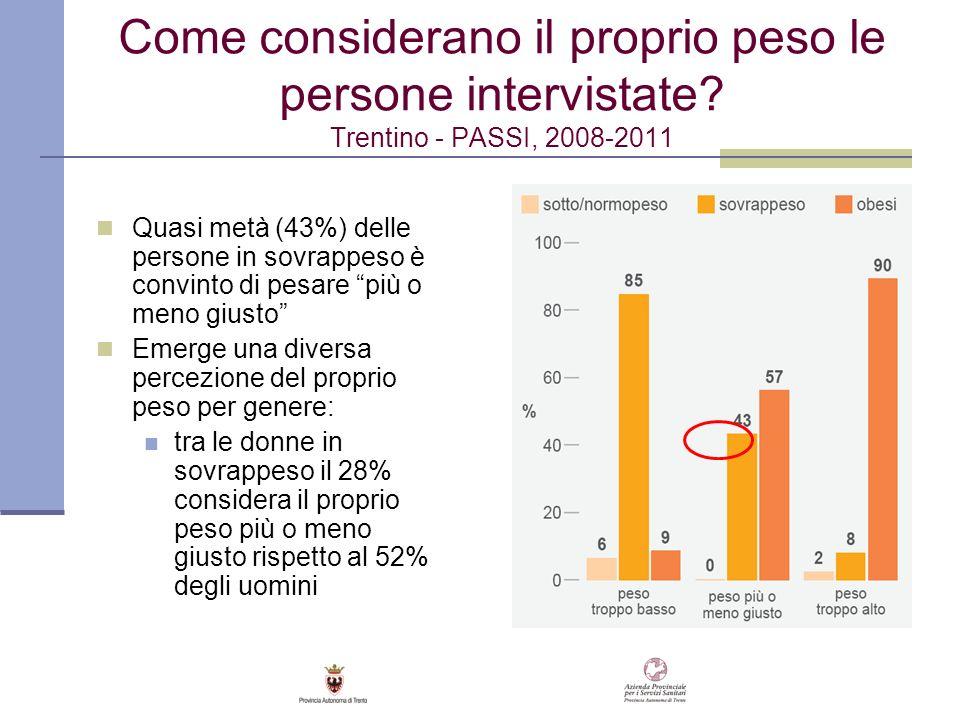 Come considerano il proprio peso le persone intervistate? Trentino - PASSI, 2008-2011 Quasi metà (43%) delle persone in sovrappeso è convinto di pesar