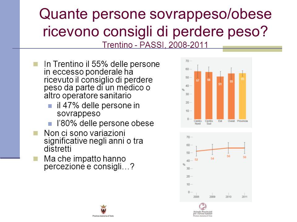 Quante persone sovrappeso/obese ricevono consigli di perdere peso? Trentino - PASSI, 2008-2011 In Trentino il 55% delle persone in eccesso ponderale h