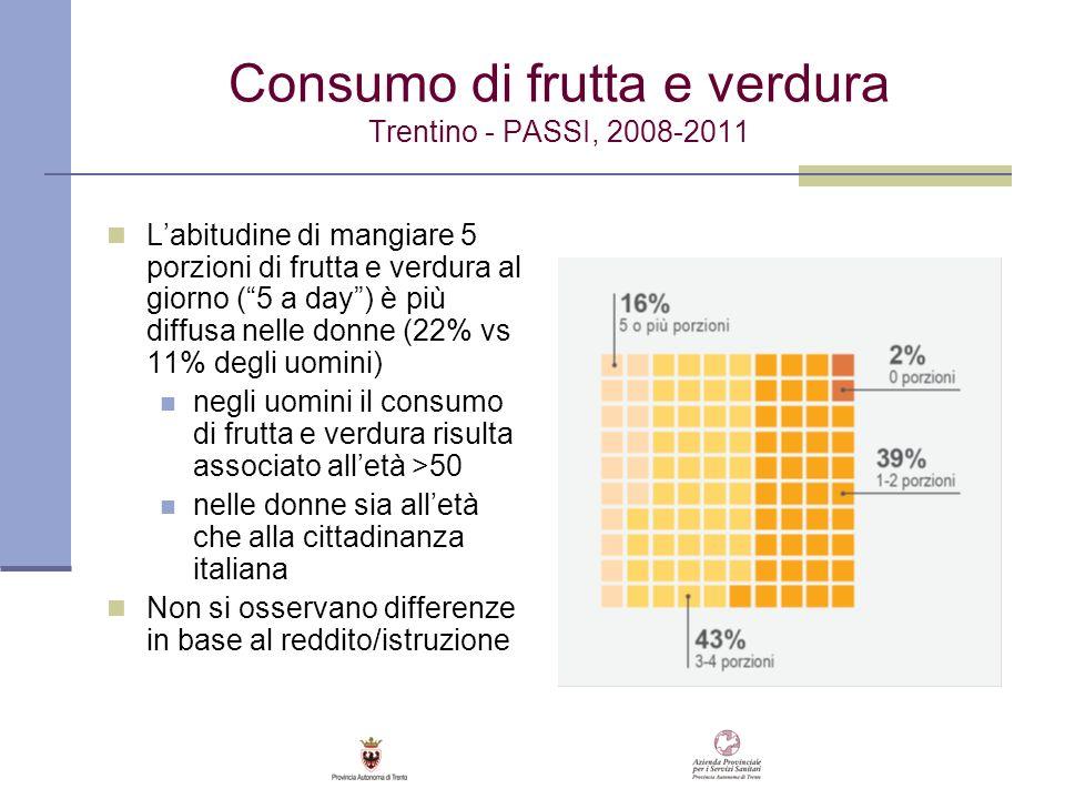 Consumo di frutta e verdura Trentino - PASSI, 2008-2011 Labitudine di mangiare 5 porzioni di frutta e verdura al giorno (5 a day) è più diffusa nelle