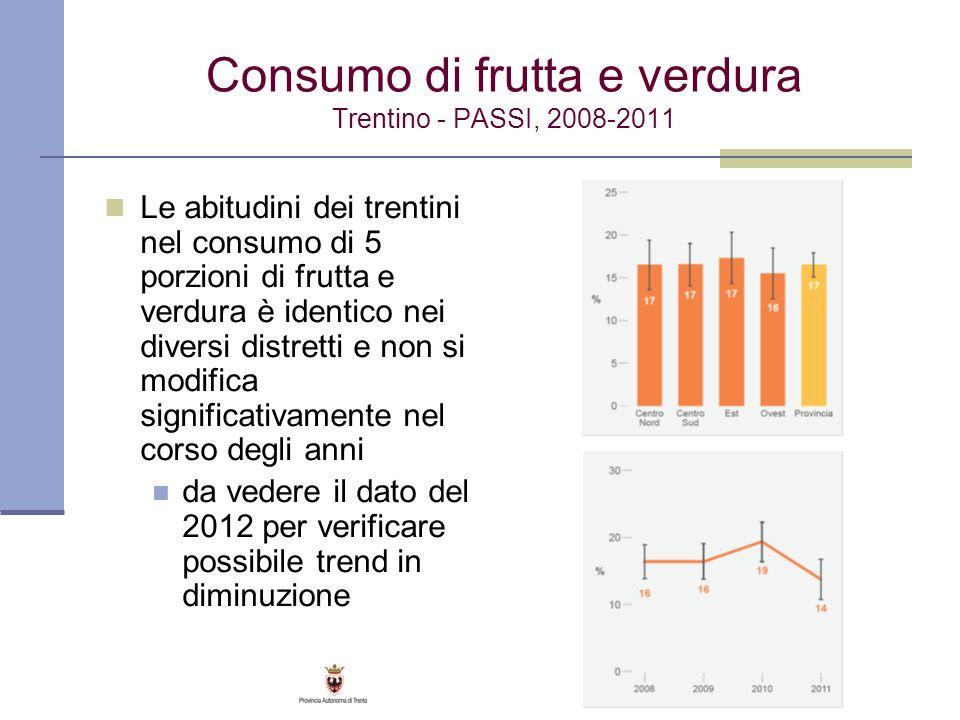 Consumo di frutta e verdura Trentino - PASSI, 2008-2011 Le abitudini dei trentini nel consumo di 5 porzioni di frutta e verdura è identico nei diversi