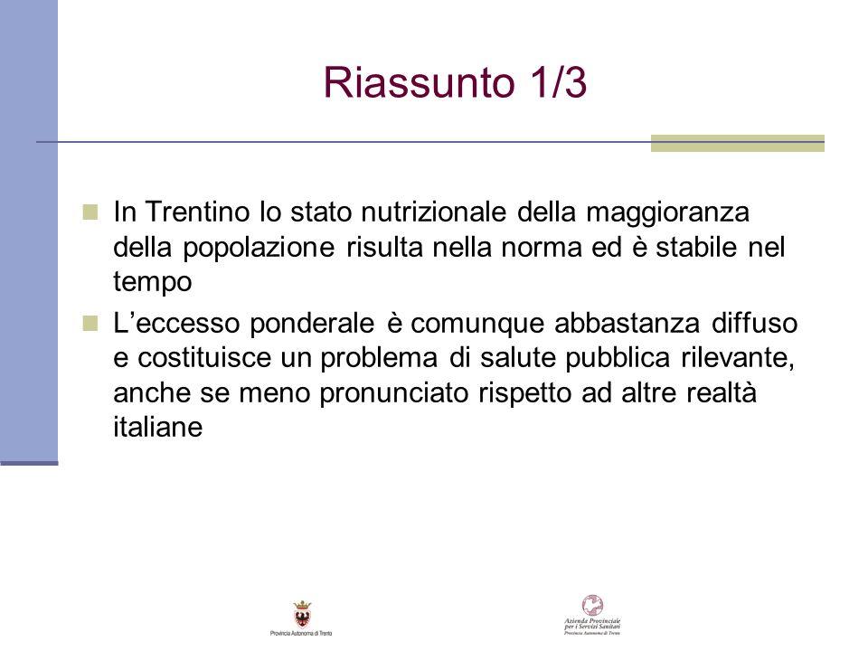 Riassunto 1/3 In Trentino lo stato nutrizionale della maggioranza della popolazione risulta nella norma ed è stabile nel tempo Leccesso ponderale è co