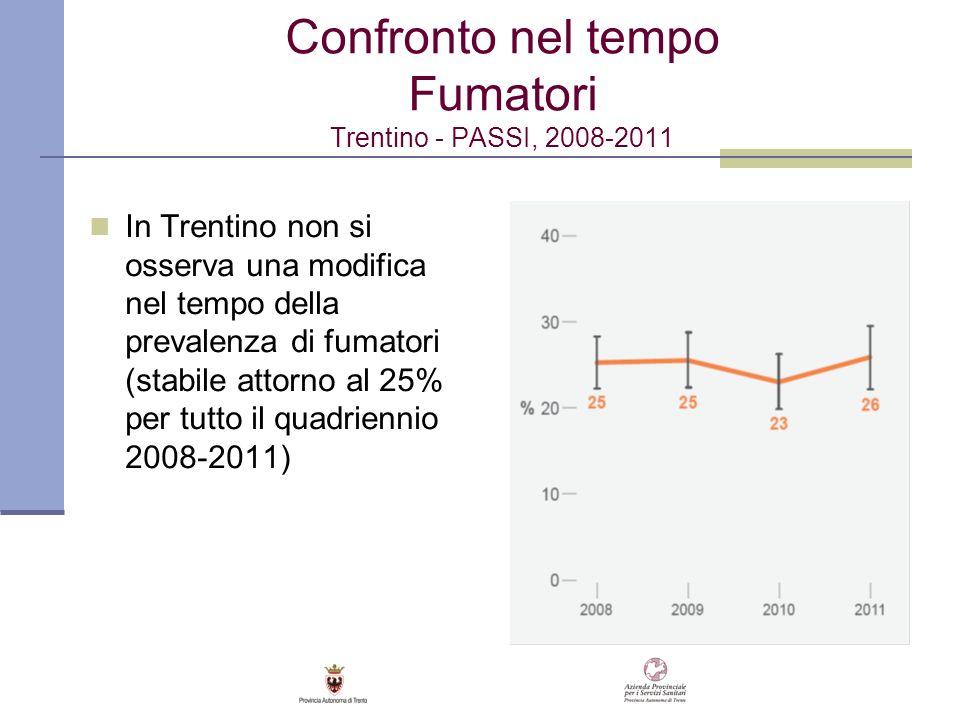 Confronto nel tempo Fumatori Trentino - PASSI, 2008-2011 In Trentino non si osserva una modifica nel tempo della prevalenza di fumatori (stabile attor