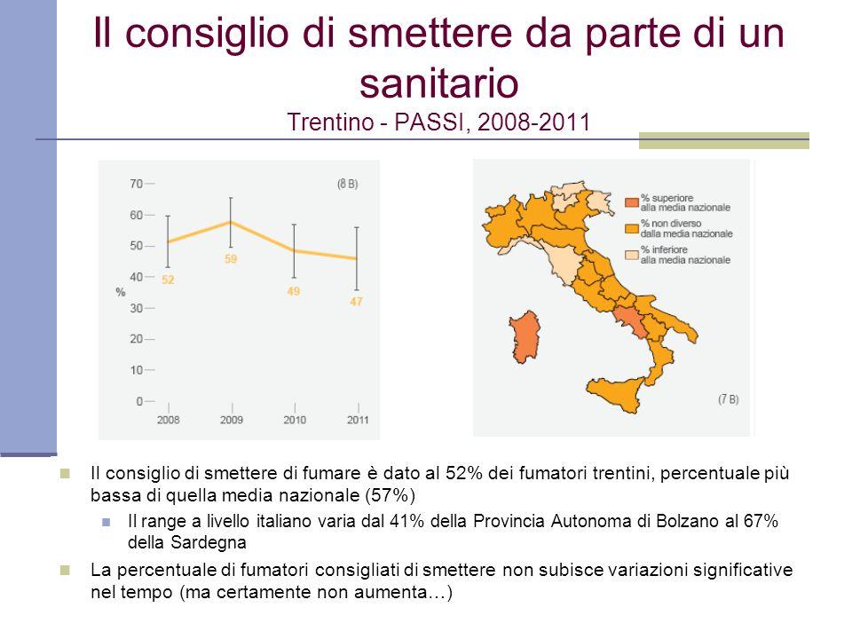 Il consiglio di smettere da parte di un sanitario Trentino - PASSI, 2008-2011 Il consiglio di smettere di fumare è dato al 52% dei fumatori trentini,