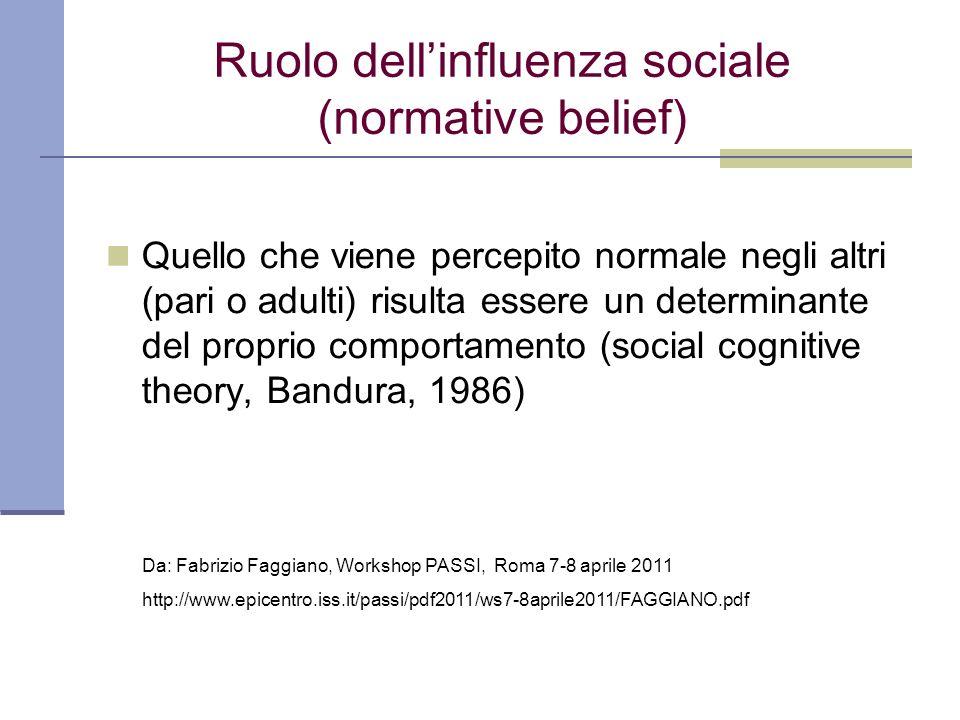 Ruolo dellinfluenza sociale (normative belief) Quello che viene percepito normale negli altri (pari o adulti) risulta essere un determinante del propr