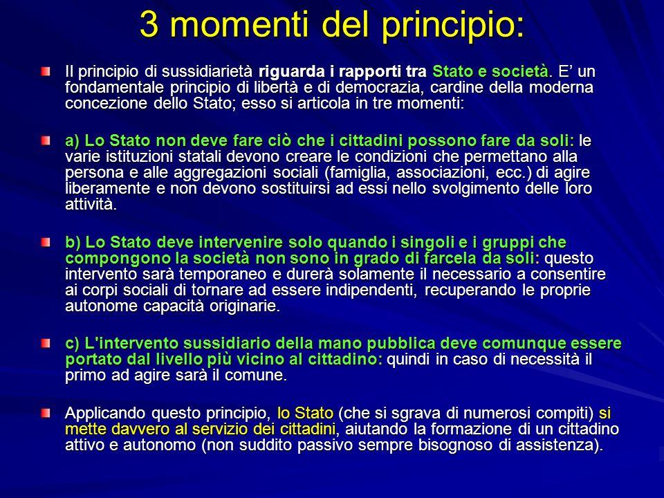3 momenti del principio: Il principio di sussidiarietà riguarda i rapporti tra Stato e società. E un fondamentale principio di libertà e di democrazia