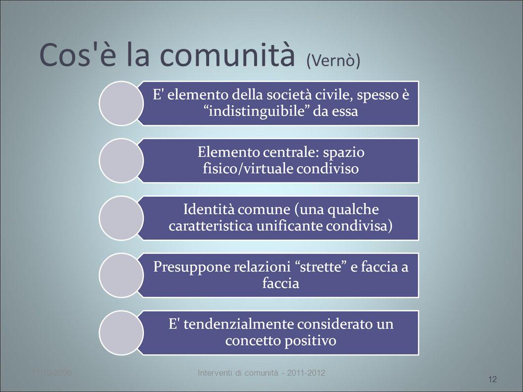 Cos è la comunità (Vernò) 12 17/10/2008Interventi di comunità - 2011-201212