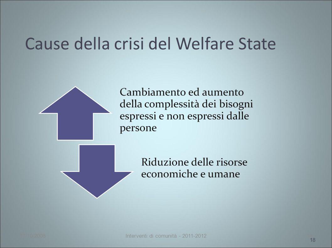 Cause della crisi del Welfare State 18 17/10/2008Interventi di comunità - 2011-201218