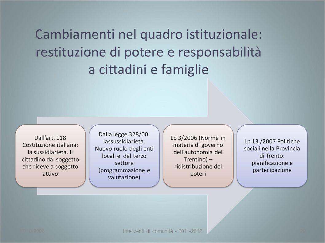 Cambiamenti nel quadro istituzionale: restituzione di potere e responsabilità a cittadini e famiglie 17/10/2008Interventi di comunità - 2011-201229