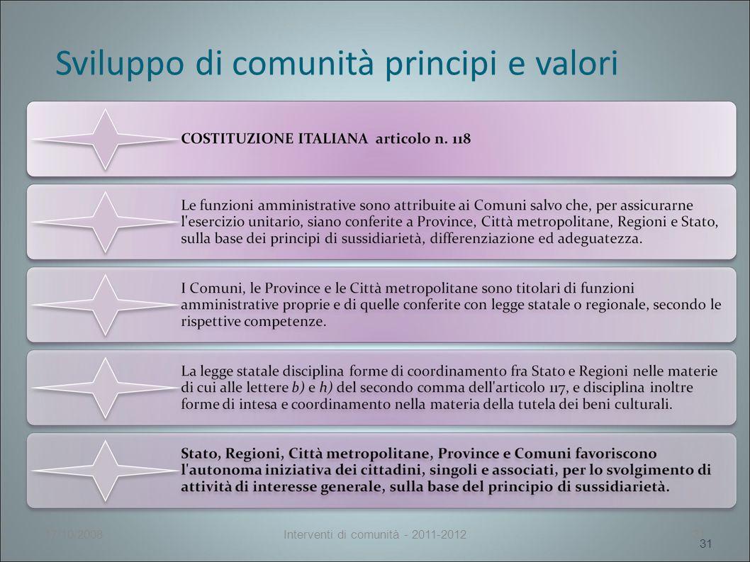 Sviluppo di comunità principi e valori 31 17/10/2008Interventi di comunità - 2011-201231