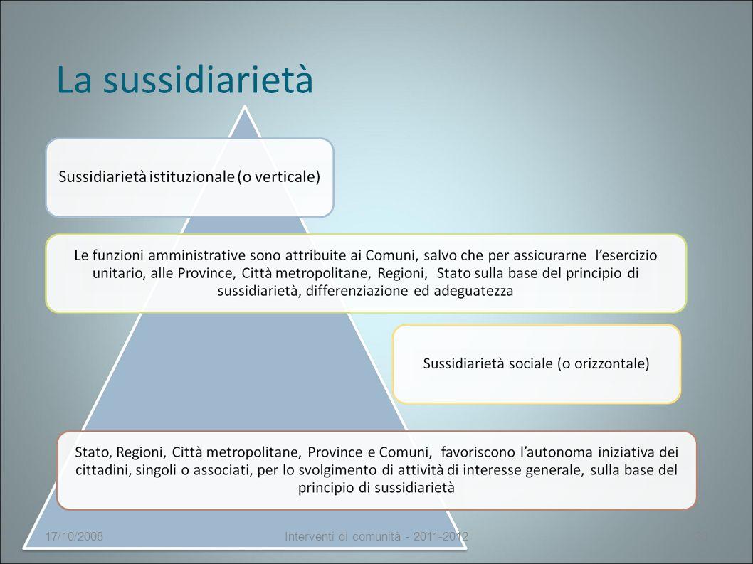 La sussidiarietà 17/10/2008Interventi di comunità - 2011-201233