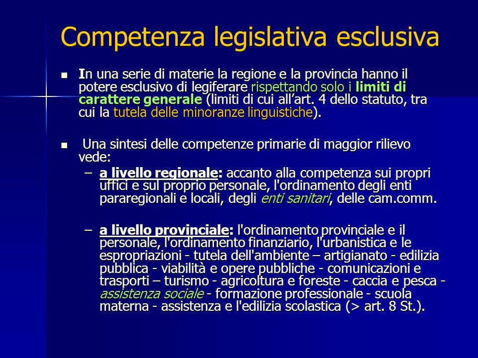 Competenza legislativa esclusiva In una serie di materie la regione e la provincia hanno il potere esclusivo di legiferare rispettando solo i limiti d