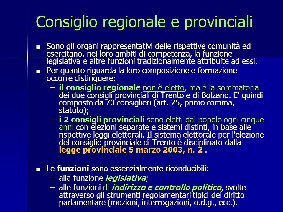 Consiglio regionale e provinciali Sono gli organi rappresentativi delle rispettive comunità ed esercitano, nei loro ambiti di competenza, la funzione