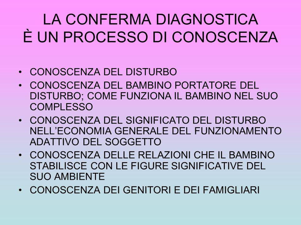LA CONFERMA DIAGNOSTICA È UN PROCESSO DI CONOSCENZA CONOSCENZA DEL DISTURBO CONOSCENZA DEL BAMBINO PORTATORE DEL DISTURBO; COME FUNZIONA IL BAMBINO NE