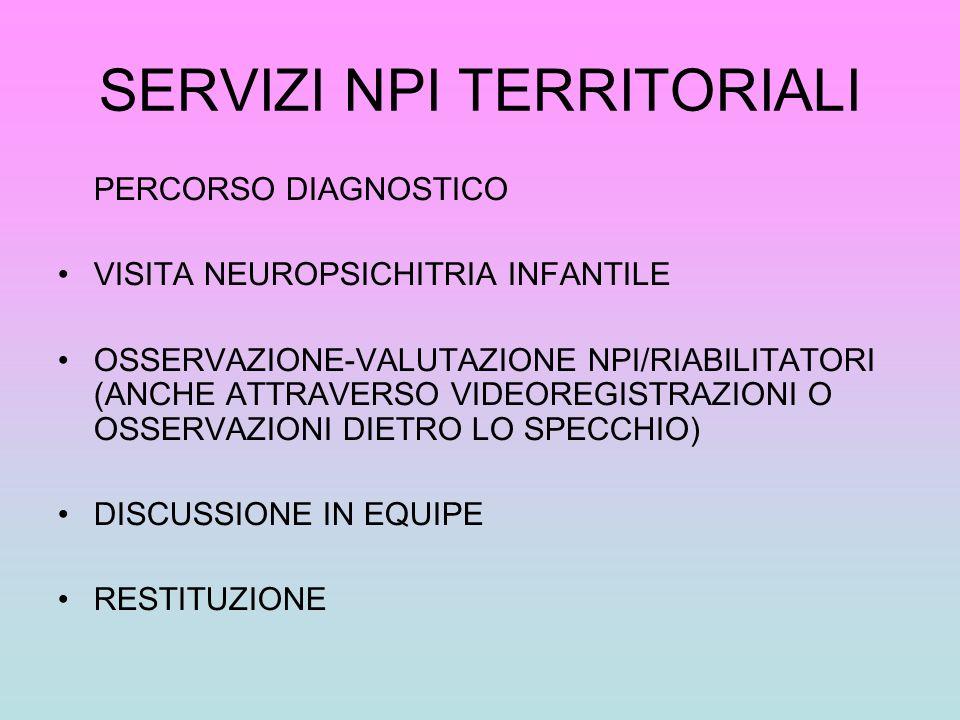 SERVIZI NPI TERRITORIALI PERCORSO DIAGNOSTICO VISITA NEUROPSICHITRIA INFANTILE OSSERVAZIONE-VALUTAZIONE NPI/RIABILITATORI (ANCHE ATTRAVERSO VIDEOREGIS