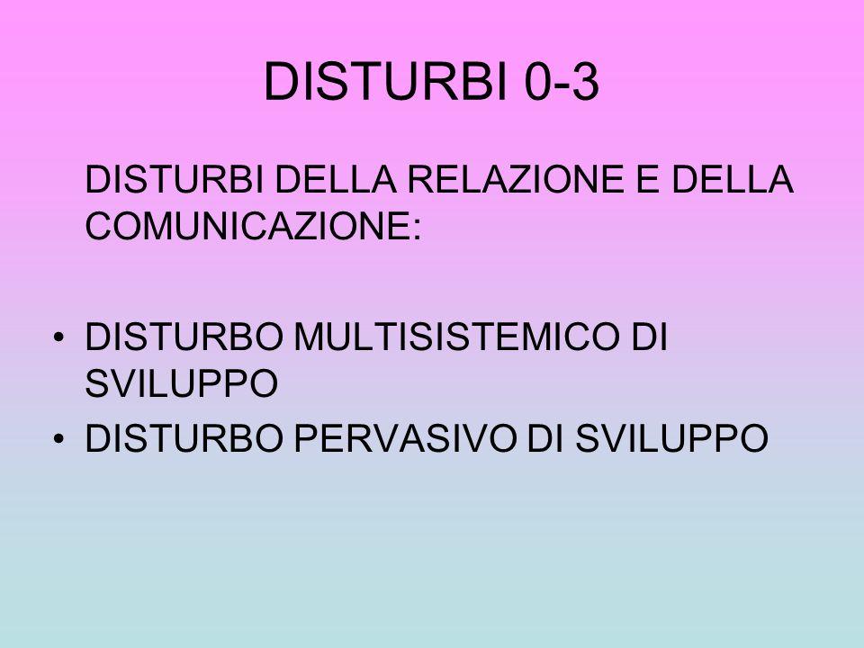 DISTURBI 0-3 DISTURBI DELLA RELAZIONE E DELLA COMUNICAZIONE: DISTURBO MULTISISTEMICO DI SVILUPPO DISTURBO PERVASIVO DI SVILUPPO
