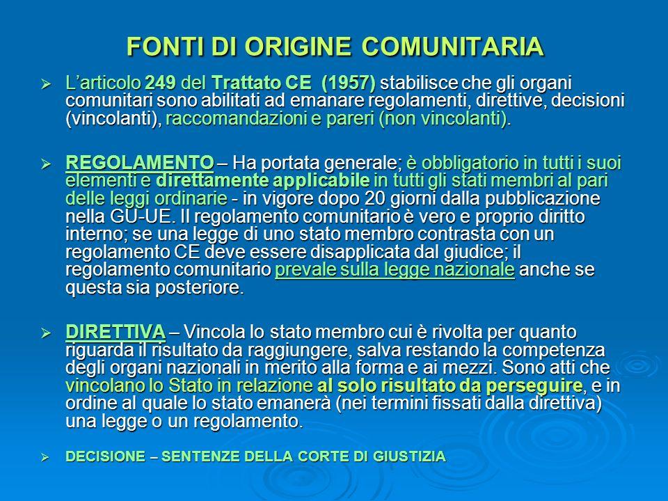 FONTI DI ORIGINE COMUNITARIA Larticolo 249 del Trattato CE (1957) stabilisce che gli organi comunitari sono abilitati ad emanare regolamenti, direttiv