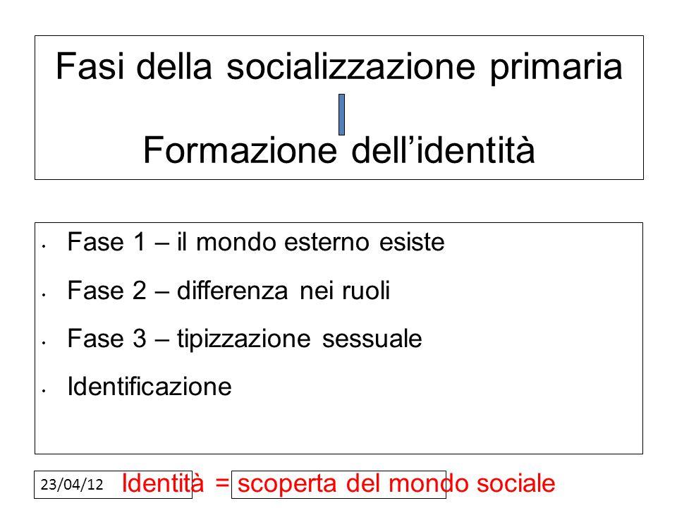 23/04/12 Fasi della socializzazione primaria Formazione dellidentità Fase 1 – il mondo esterno esiste Fase 2 – differenza nei ruoli Fase 3 – tipizzazi