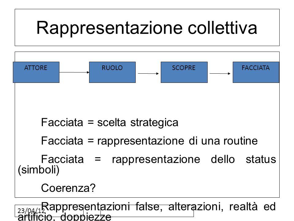 23/04/12 Rappresentazione collettiva Facciata = scelta strategica Facciata = rappresentazione di una routine Facciata = rappresentazione dello status