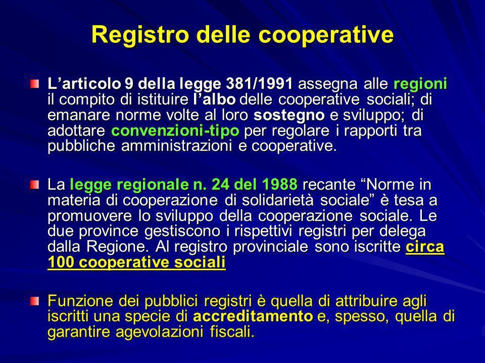 Registro delle cooperative Larticolo 9 della legge 381/1991 assegna alle regioni il compito di istituire lalbo delle cooperative sociali; di emanare n