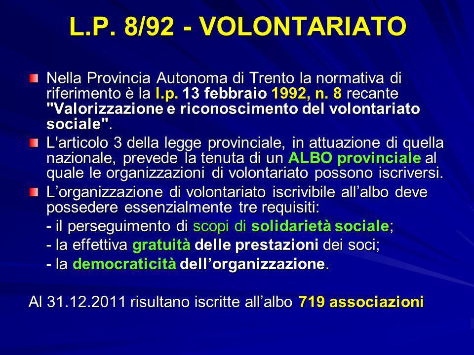 L.P. 8/92 - VOLONTARIATO Nella Provincia Autonoma di Trento la normativa di riferimento è la l.p. 13 febbraio 1992, n. 8 recante