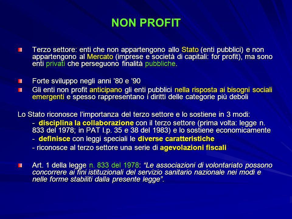 NON PROFIT Terzo settore: enti che non appartengono allo Stato (enti pubblici) e non appartengono al Mercato (imprese e società di capitali: for profi