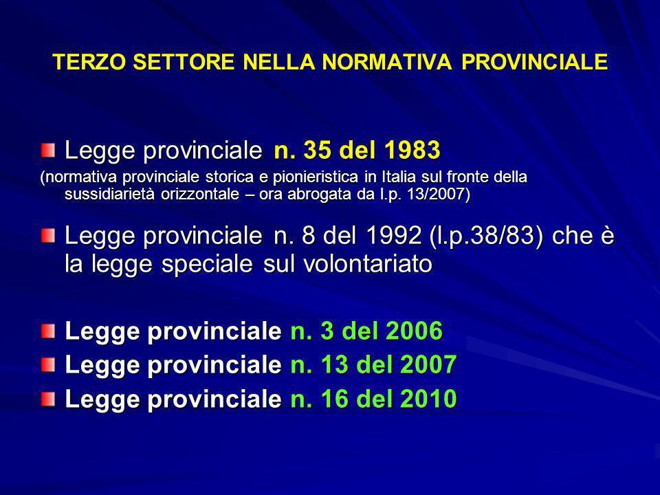 TERZO SETTORE NELLA NORMATIVA PROVINCIALE Legge provinciale n. 35 del 1983 (normativa provinciale storica e pionieristica in Italia sul fronte della s