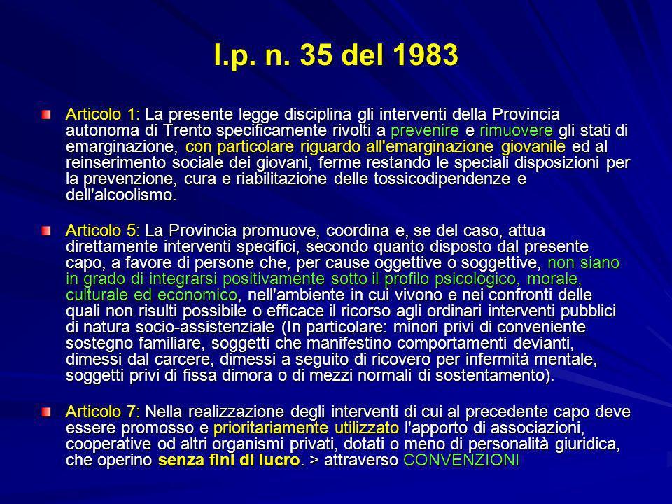 l.p. n. 35 del 1983 Articolo 1: La presente legge disciplina gli interventi della Provincia autonoma di Trento specificamente rivolti a prevenire e ri