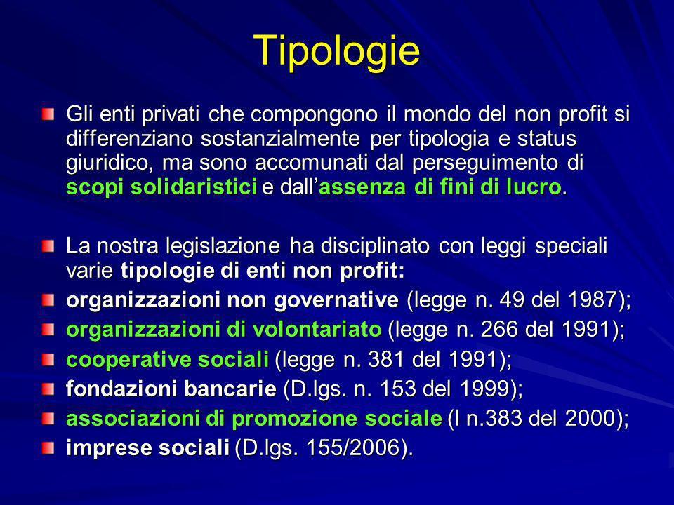 Tipologie Gli enti privati che compongono il mondo del non profit si differenziano sostanzialmente per tipologia e status giuridico, ma sono accomunat