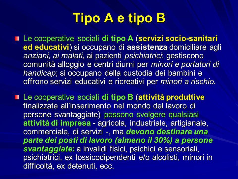 Tipo A e tipo B Le cooperative sociali di tipo A (servizi socio-sanitari ed educativi) si occupano di assistenza domiciliare agli anziani, ai malati,