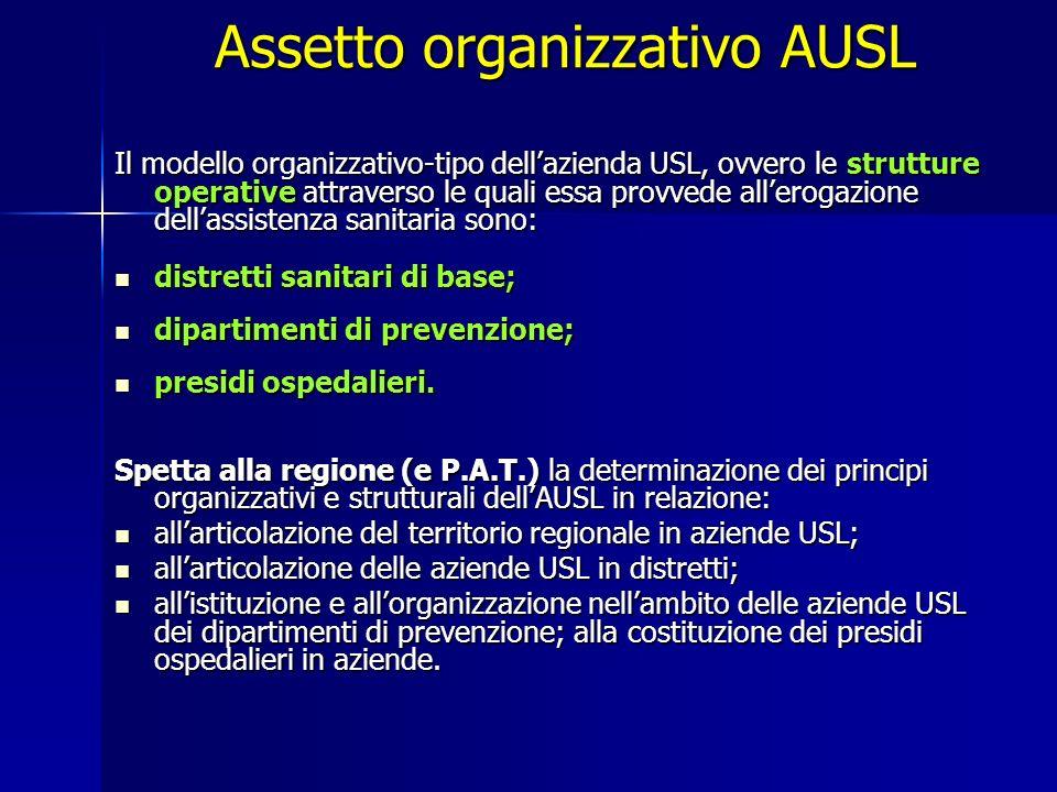 Assetto organizzativo AUSL Il modello organizzativo-tipo dellazienda USL, ovvero le strutture operative attraverso le quali essa provvede allerogazione dellassistenza sanitaria sono: distretti sanitari di base; distretti sanitari di base; dipartimenti di prevenzione; dipartimenti di prevenzione; presidi ospedalieri.