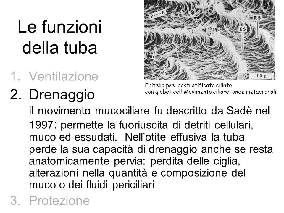 Le funzioni della tuba 1.Ventilazione 2.Drenaggio il movimento mucociliare fu descritto da Sadè nel 1997 : permette la fuoriuscita di detriti cellular