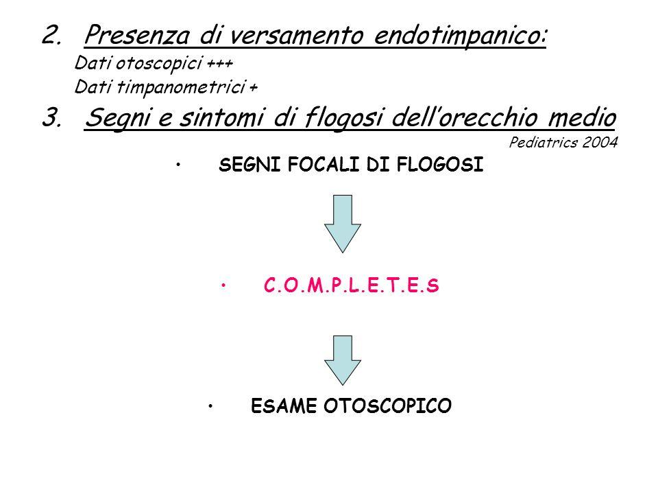 2.Presenza di versamento endotimpanico: Dati otoscopici +++ Dati timpanometrici + 3.Segni e sintomi di flogosi dellorecchio medio Pediatrics 2004 SEGN