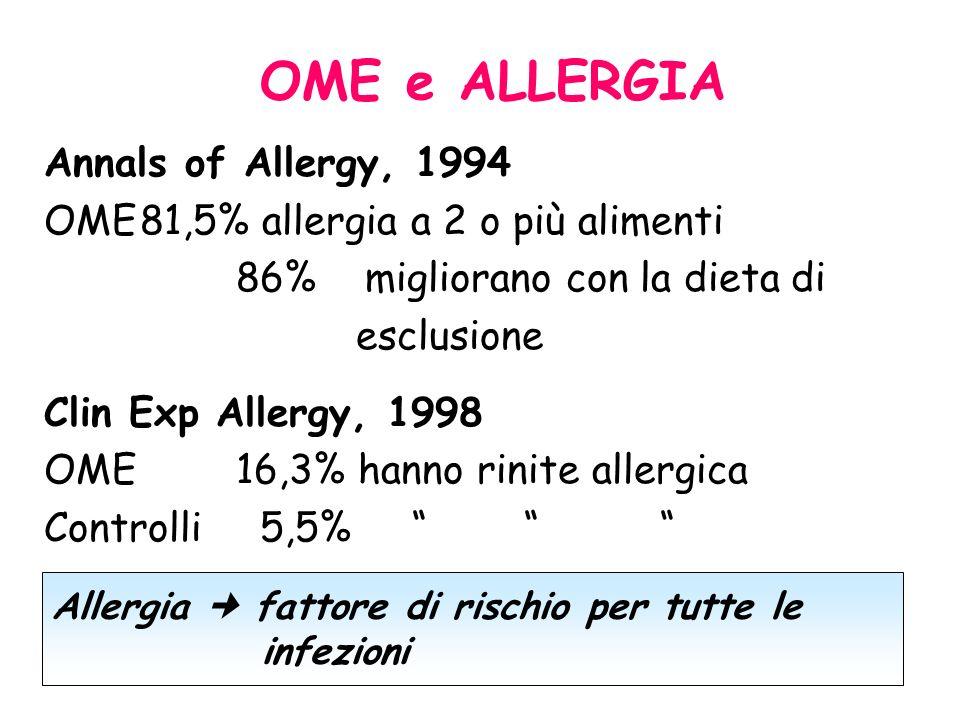 OME e ALLERGIA Annals of Allergy, 1994 OME81,5% allergia a 2 o più alimenti 86% migliorano con la dieta di esclusione Clin Exp Allergy, 1998 OME16,3%