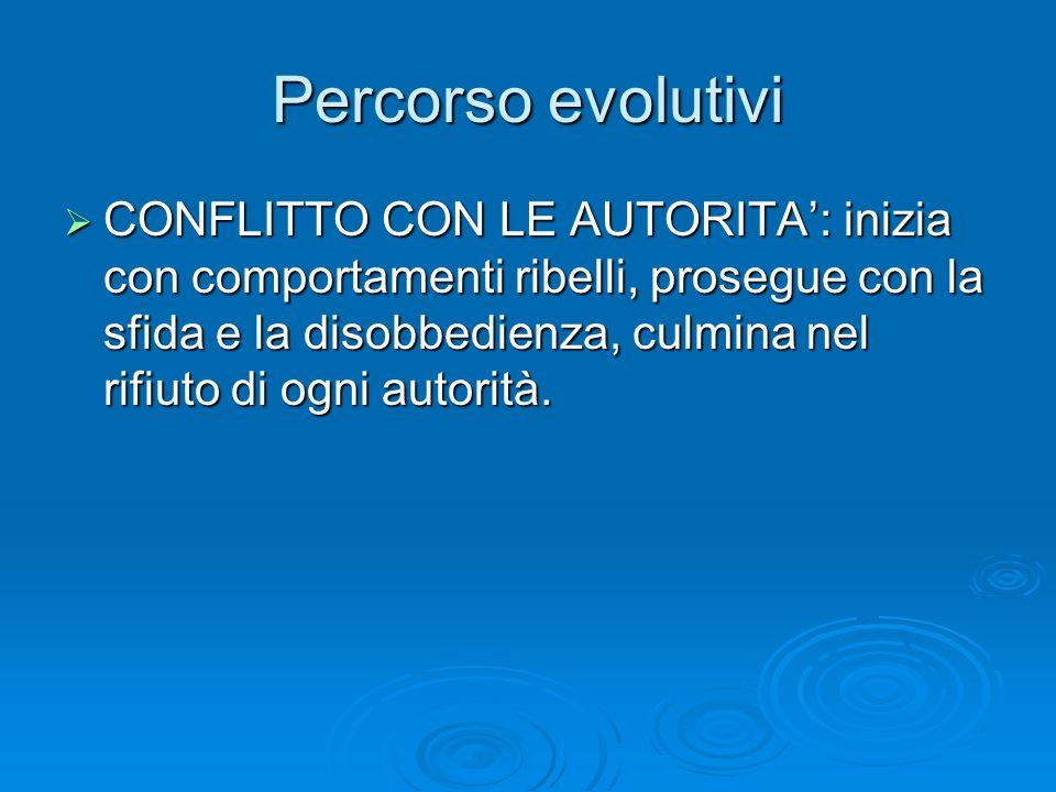 Percorso evolutivi CONFLITTO CON LE AUTORITA: inizia con comportamenti ribelli, prosegue con la sfida e la disobbedienza, culmina nel rifiuto di ogni