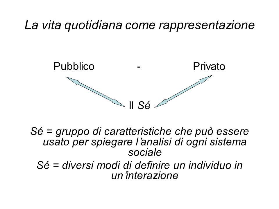 La vita quotidiana come rappresentazione Pubblico-Privato Il Sé Sé = gruppo di caratteristiche che può essere usato per spiegare lanalisi di ogni sist