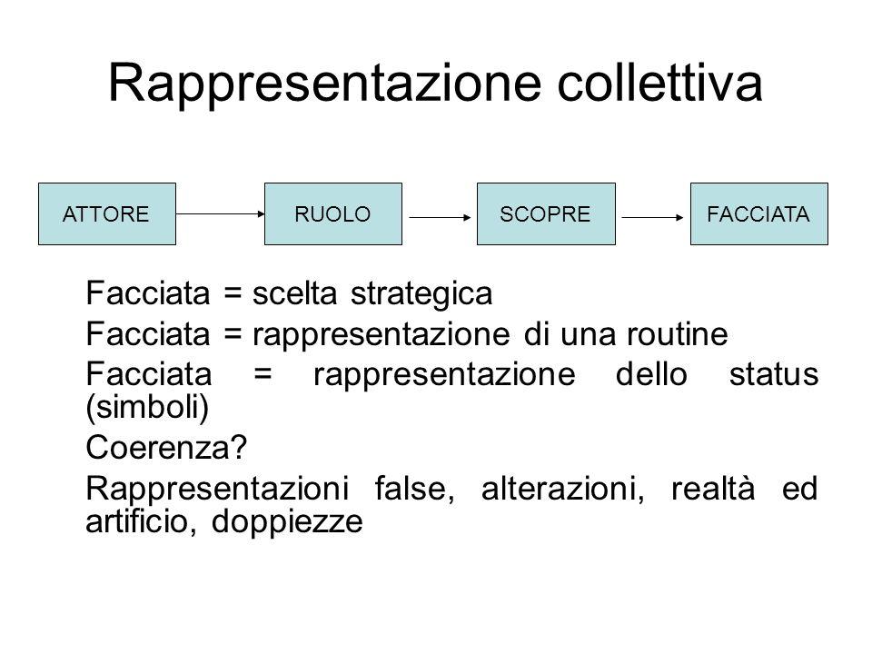 Rappresentazione collettiva Facciata = scelta strategica Facciata = rappresentazione di una routine Facciata = rappresentazione dello status (simboli)